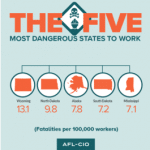 AFLCIO-death-on-the-job-2016
